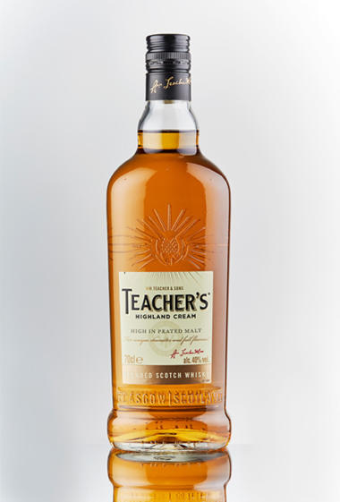 Teachers Thumb